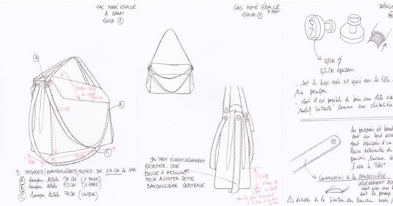 jc castelbajac création design styliste it-bag sac shiva happy culture